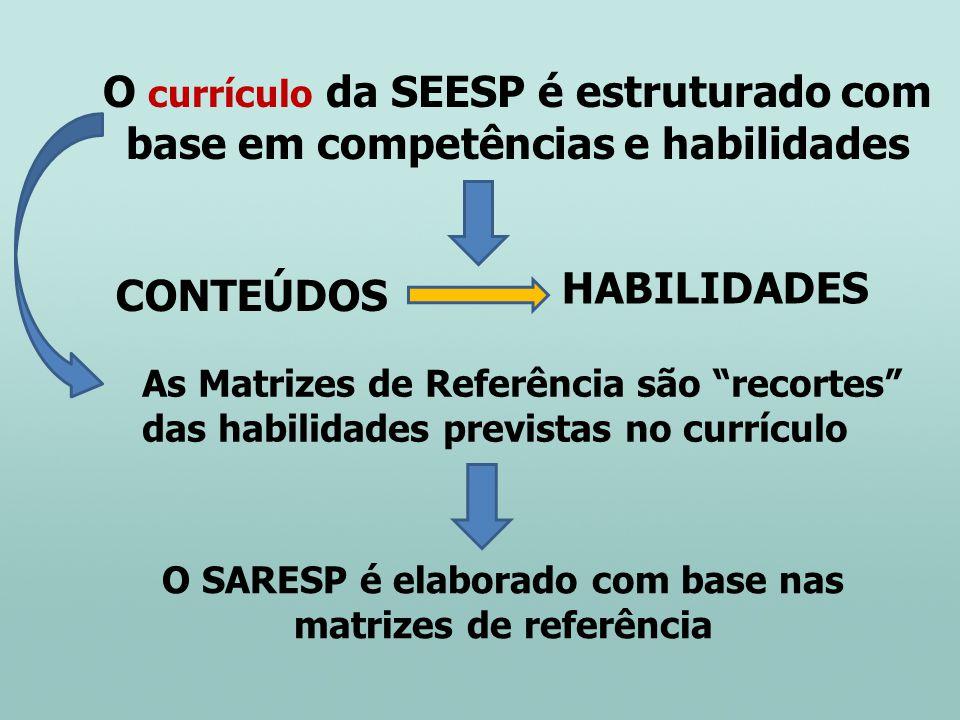 O SARESP é elaborado com base nas matrizes de referência