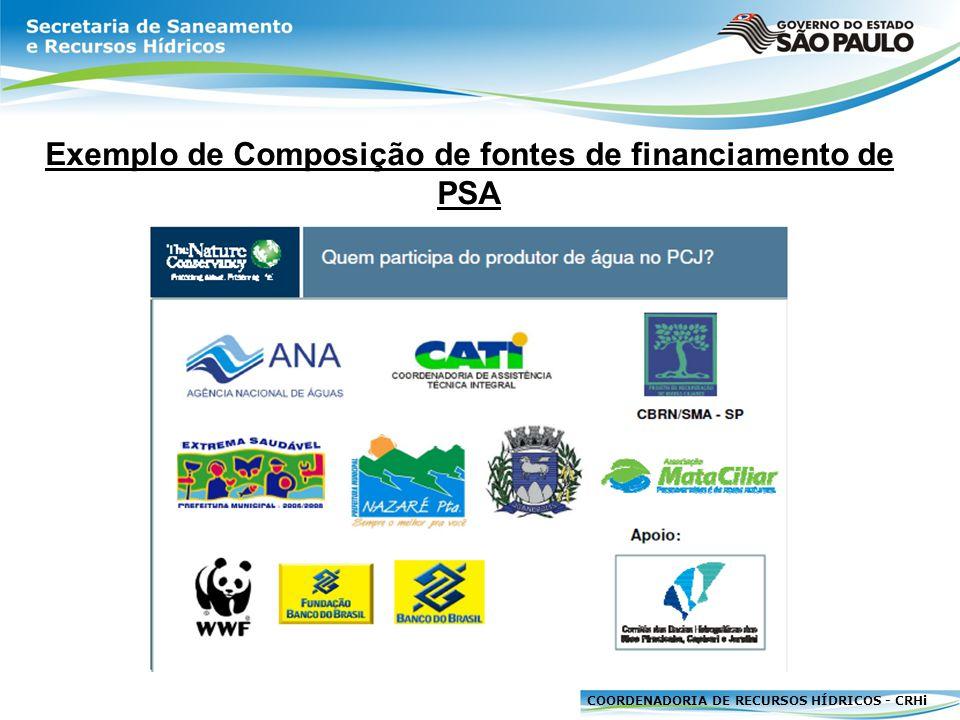 Exemplo de Composição de fontes de financiamento de PSA