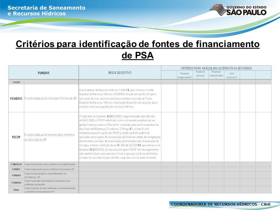 Critérios para identificação de fontes de financiamento de PSA