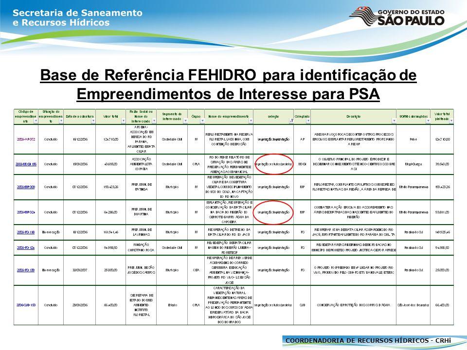 Base de Referência FEHIDRO para identificação de Empreendimentos de Interesse para PSA
