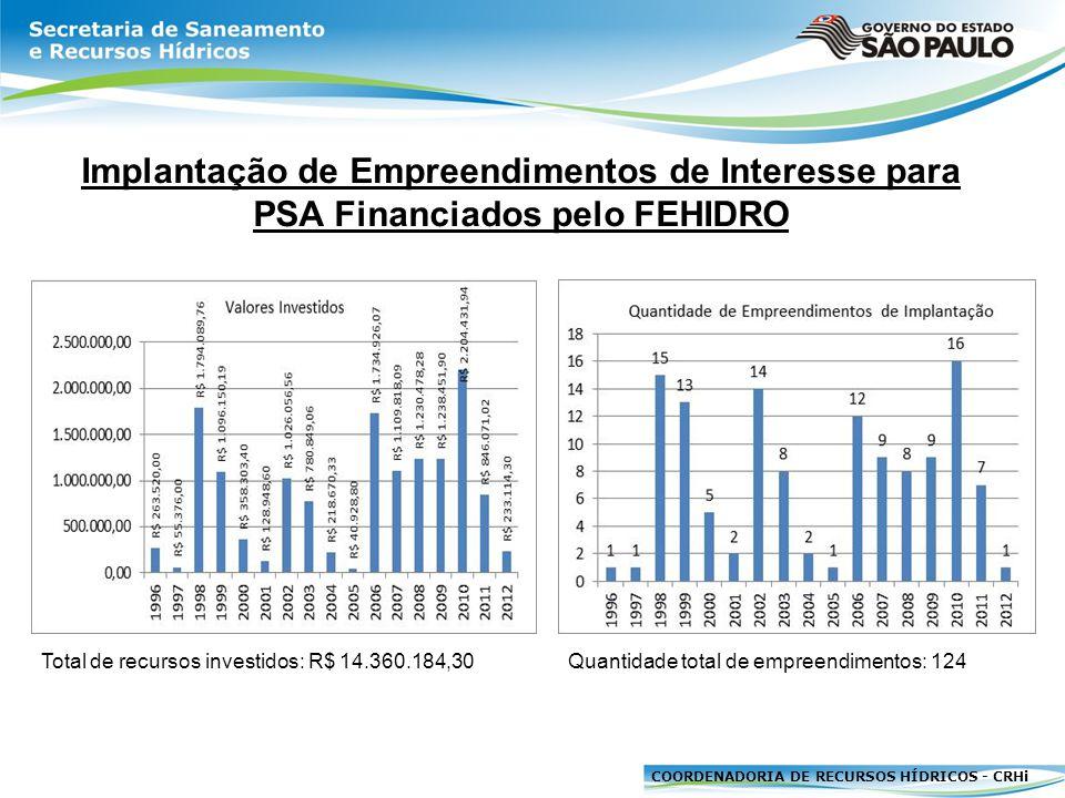 Implantação de Empreendimentos de Interesse para PSA Financiados pelo FEHIDRO
