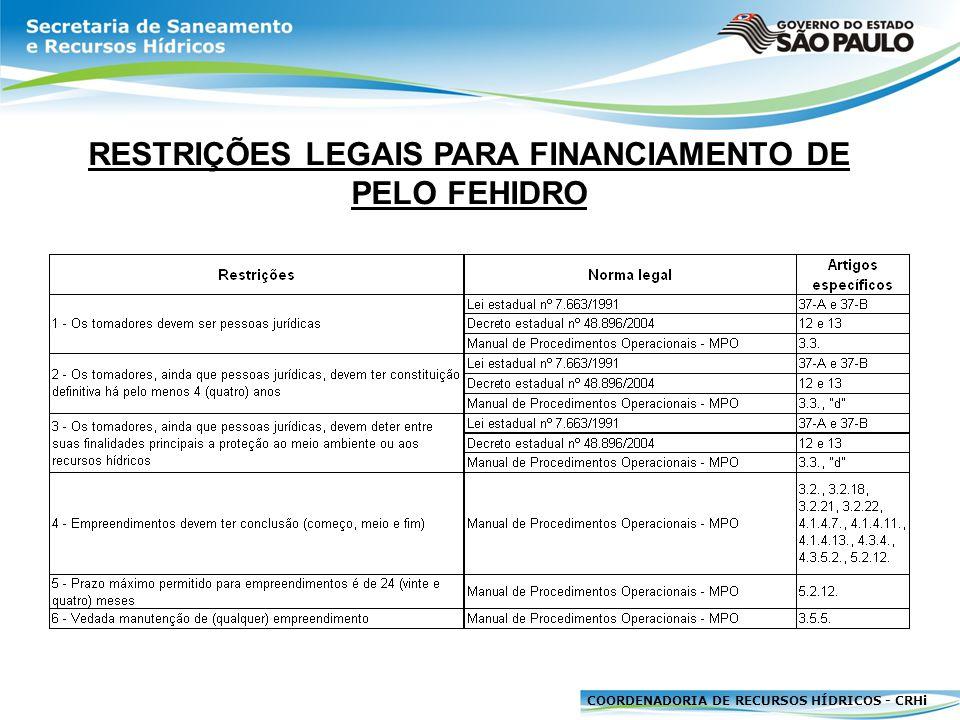 RESTRIÇÕES LEGAIS PARA FINANCIAMENTO DE