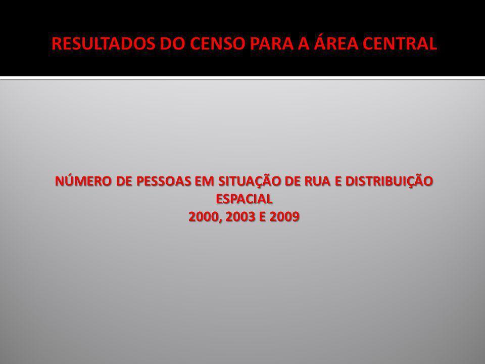 RESULTADOS DO CENSO PARA A ÁREA CENTRAL NÚMERO DE PESSOAS EM SITUAÇÃO DE RUA E DISTRIBUIÇÃO ESPACIAL 2000, 2003 E 2009