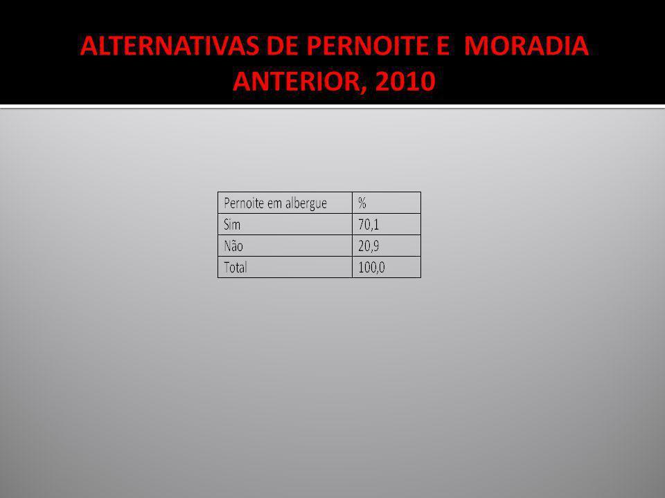 ALTERNATIVAS DE PERNOITE E MORADIA ANTERIOR, 2010