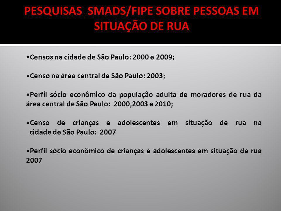 Censos na cidade de São Paulo: 2000 e 2009;
