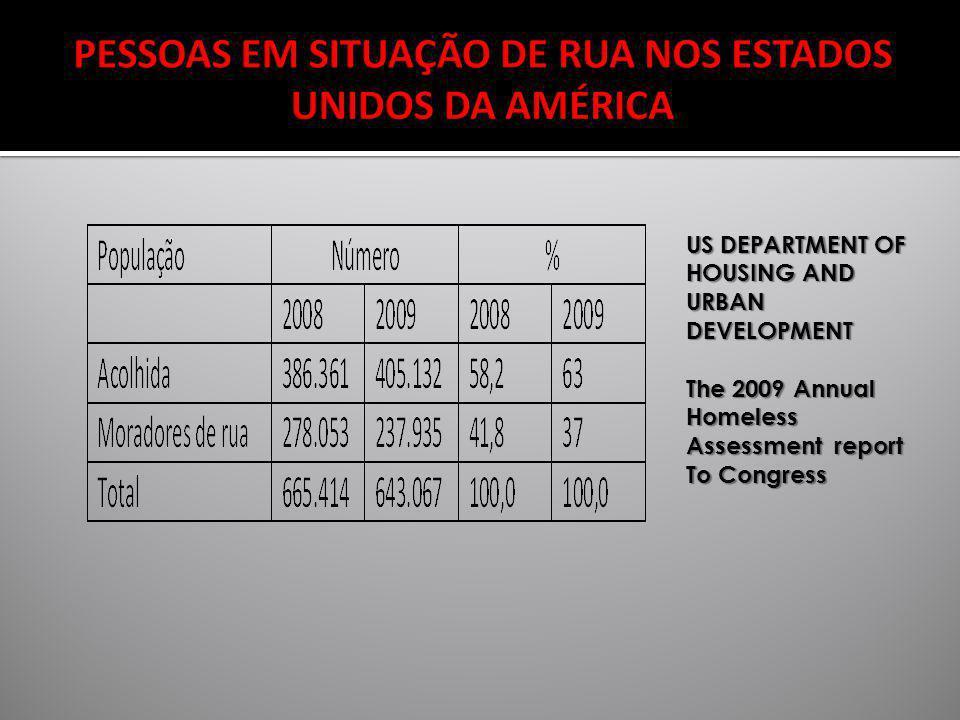 PESSOAS EM SITUAÇÃO DE RUA NOS ESTADOS UNIDOS DA AMÉRICA