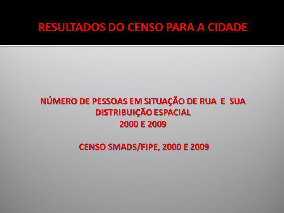 RESULTADOS DO CENSO PARA A CIDADE NÚMERO DE PESSOAS EM SITUAÇÃO DE RUA E SUA DISTRIBUIÇÃO ESPACIAL 2000 E 2009 CENSO SMADS/FIPE, 2000 E 2009