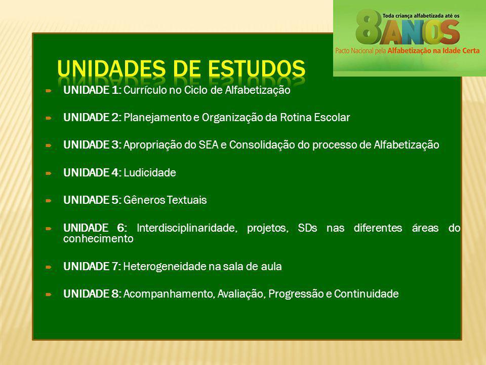 UNIDADES DE ESTUDOS UNIDADE 1: Currículo no Ciclo de Alfabetização