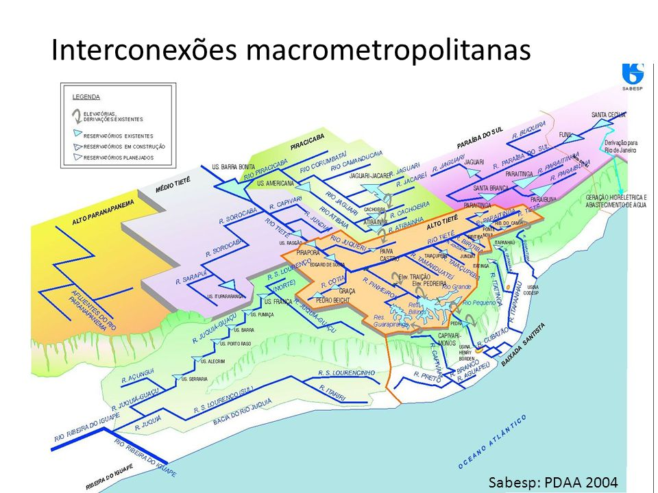 Interconexões macrometropolitanas