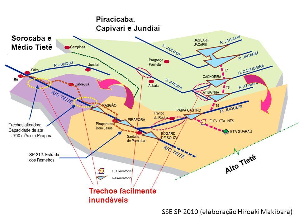 Piracicaba, Capivari e Jundiaí