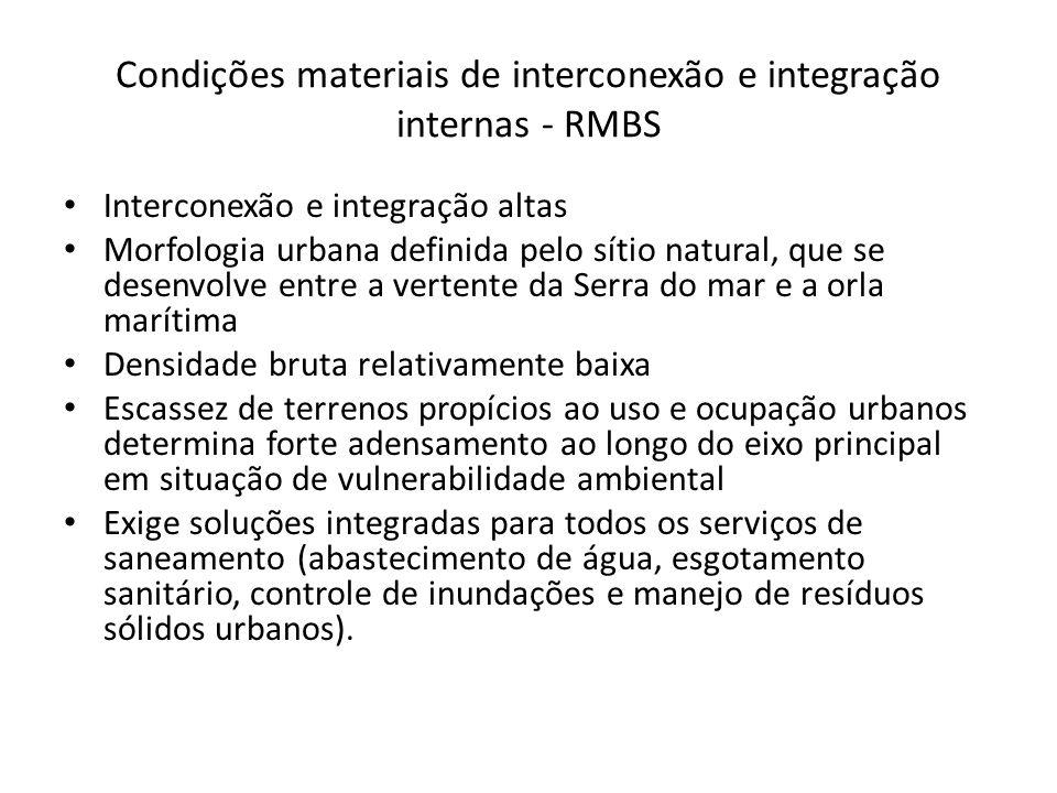 Condições materiais de interconexão e integração internas - RMBS