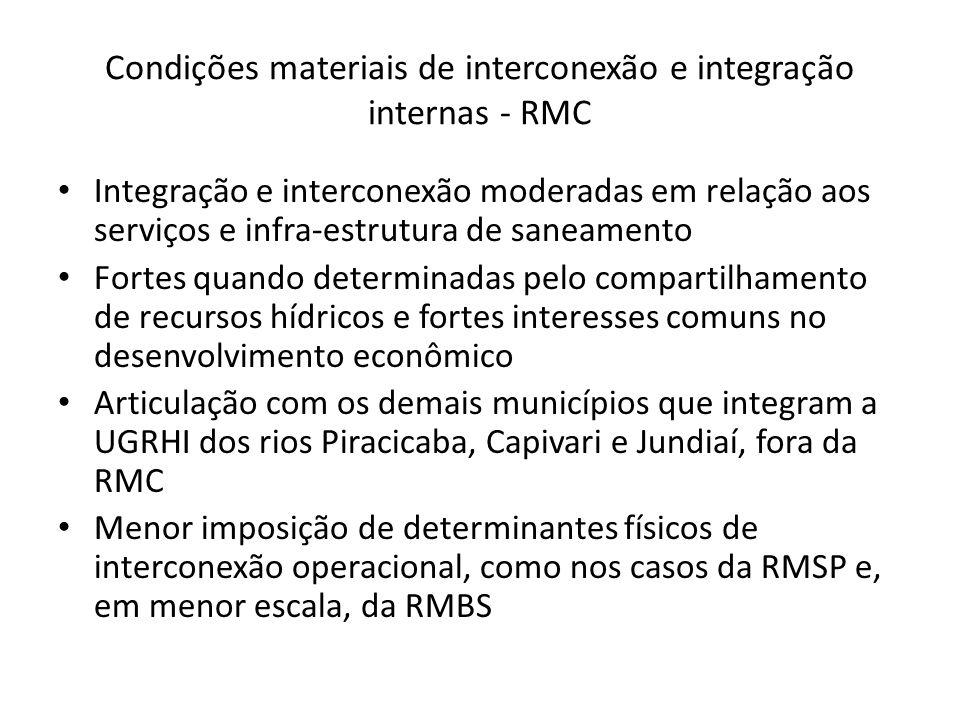 Condições materiais de interconexão e integração internas - RMC