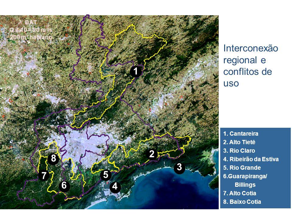 Interconexão regional e conflitos de uso