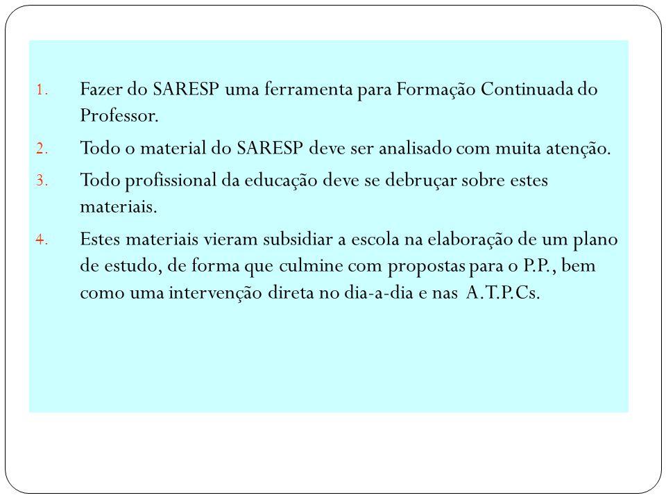 Fazer do SARESP uma ferramenta para Formação Continuada do Professor.
