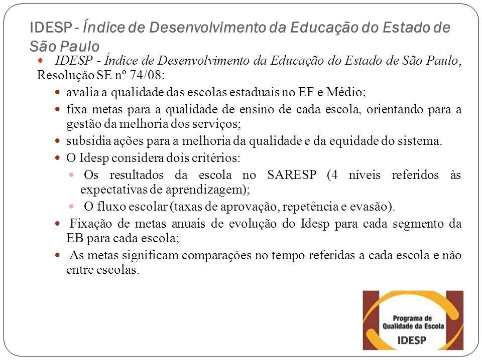IDESP - Índice de Desenvolvimento da Educação do Estado de São Paulo