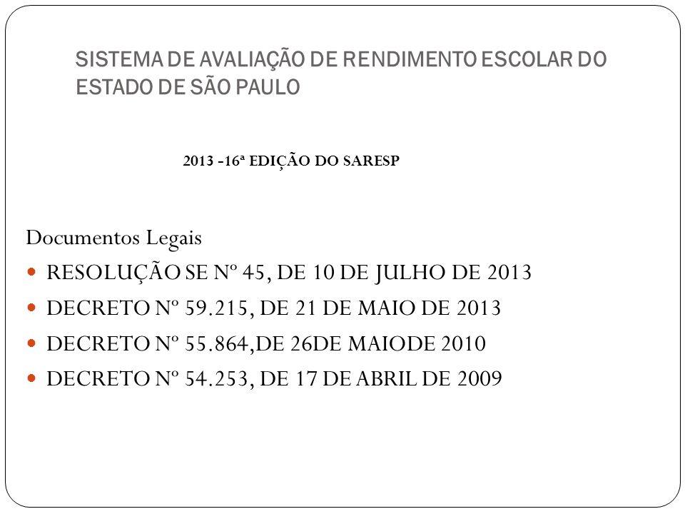 SISTEMA DE AVALIAÇÃO DE RENDIMENTO ESCOLAR DO ESTADO DE SÃO PAULO