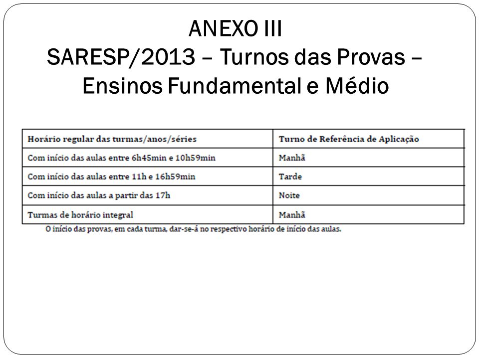 ANEXO III SARESP/2013 – Turnos das Provas – Ensinos Fundamental e Médio