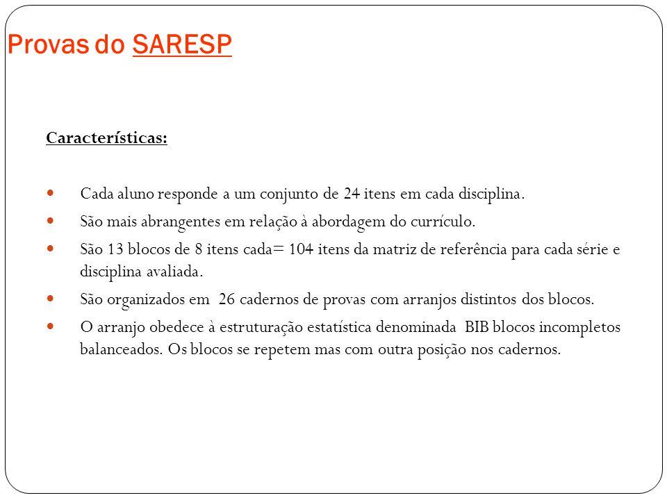 Provas do SARESP Características:
