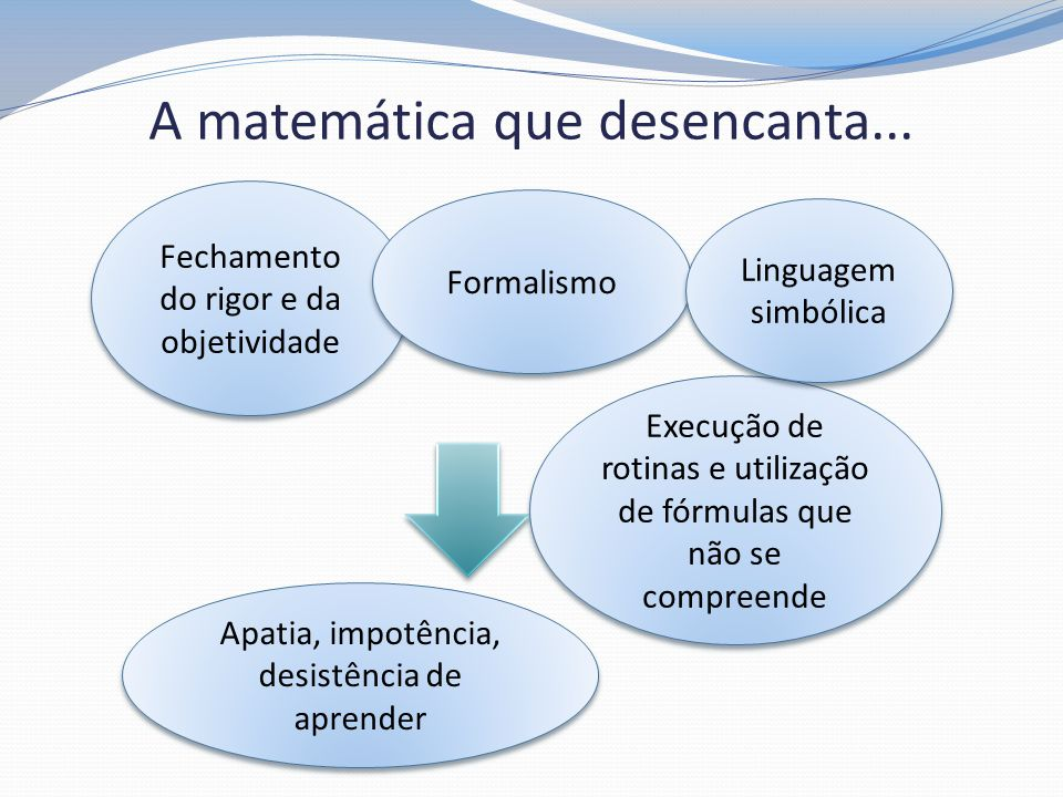A matemática que desencanta...