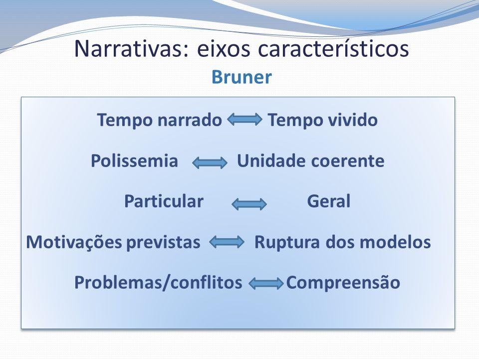 Narrativas: eixos característicos Bruner