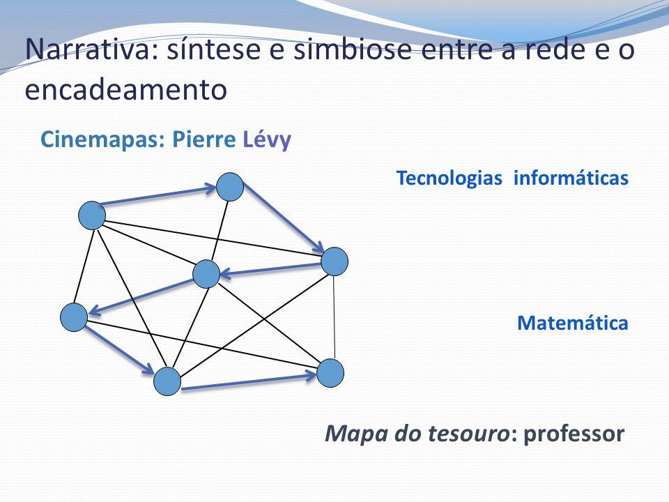 Narrativa: síntese e simbiose entre a rede e o encadeamento
