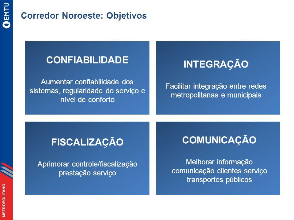 CONFIABILIDADE INTEGRAÇÃO COMUNICAÇÃO FISCALIZAÇÃO