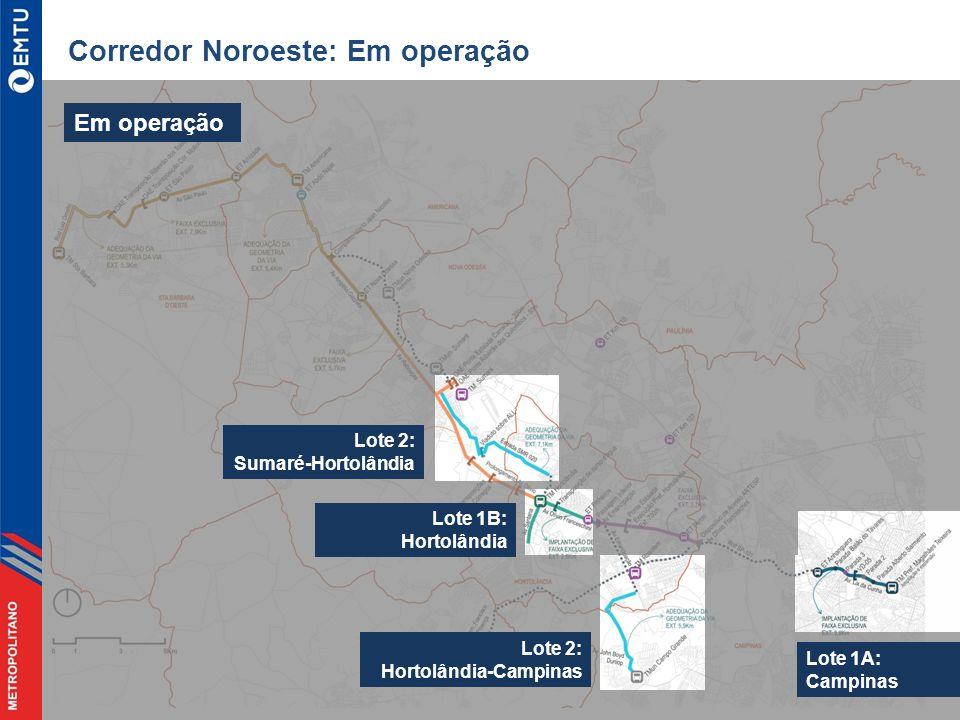 Corredor Noroeste: Em operação