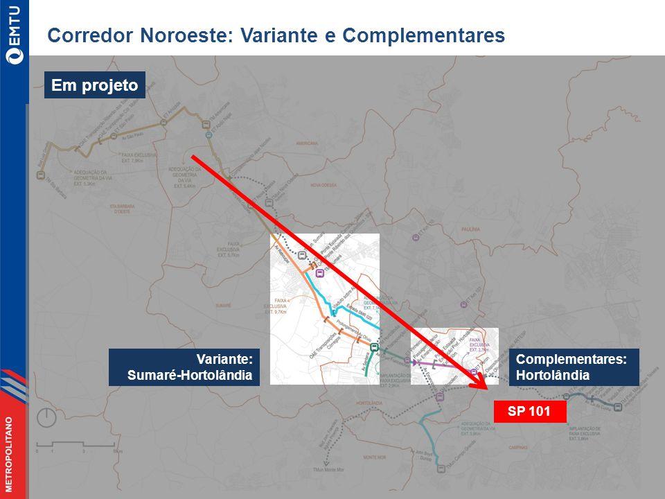 Corredor Noroeste: Variante e Complementares