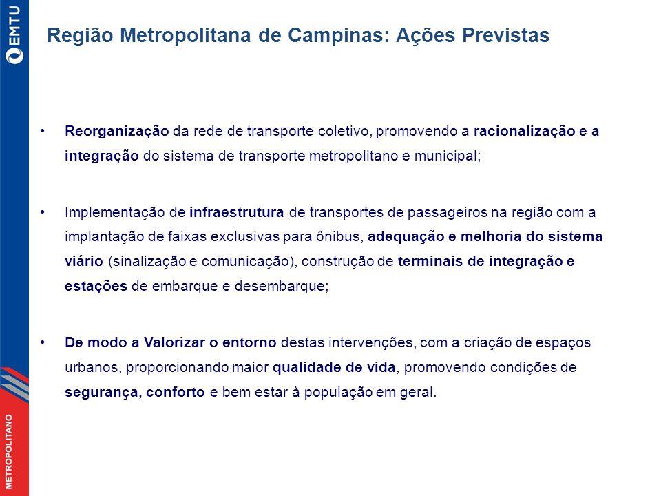 Região Metropolitana de Campinas: Ações Previstas