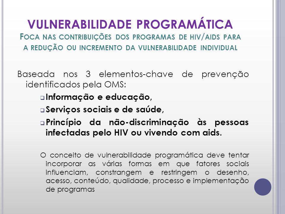 VULNERABILIDADE PROGRAMÁTICA Foca nas contribuições dos programas de hiv/aids para a redução ou incremento da vulnerabilidade individual