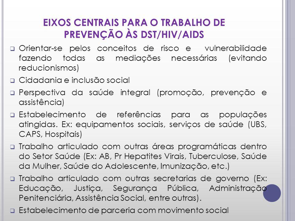 EIXOS CENTRAIS PARA O TRABALHO DE PREVENÇÃO ÀS DST/HIV/AIDS