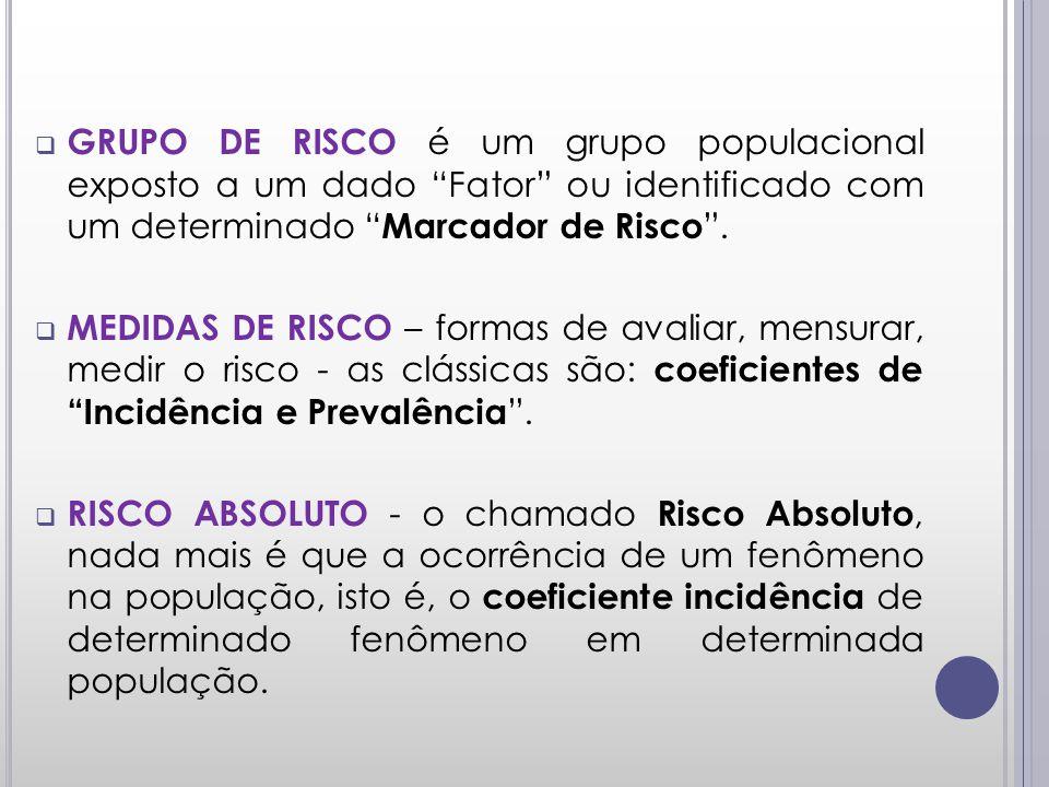 GRUPO DE RISCO é um grupo populacional exposto a um dado Fator ou identificado com um determinado Marcador de Risco .