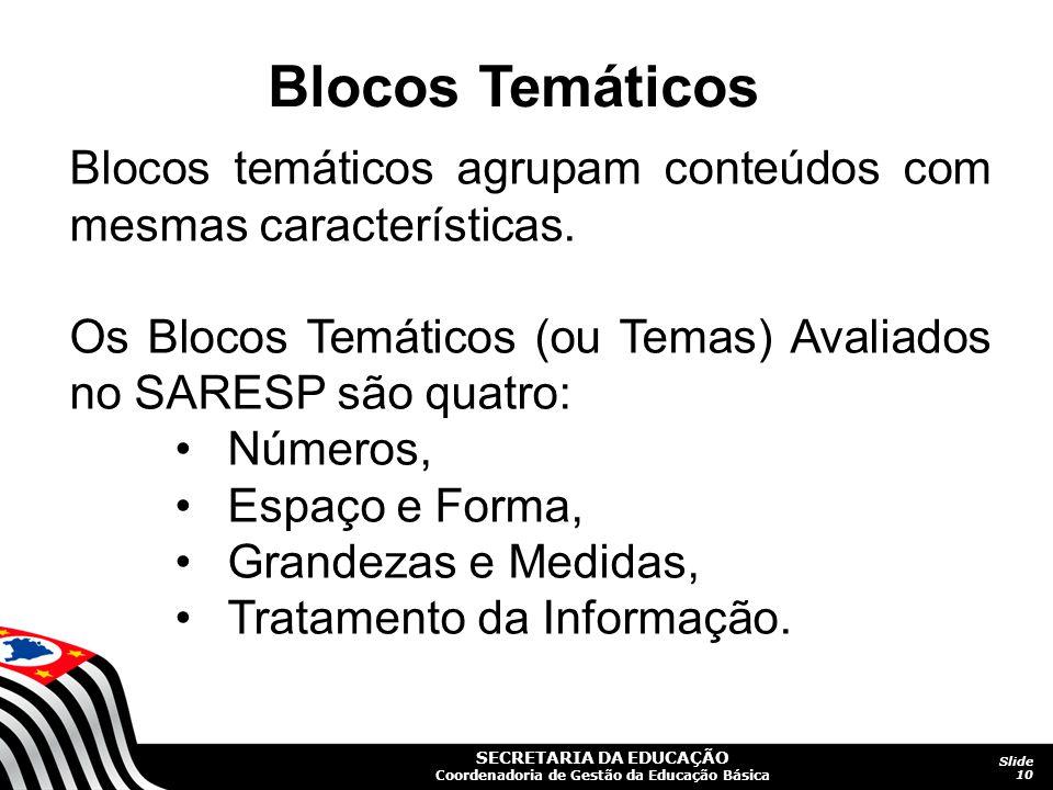 Blocos Temáticos Blocos temáticos agrupam conteúdos com mesmas características. Os Blocos Temáticos (ou Temas) Avaliados no SARESP são quatro: