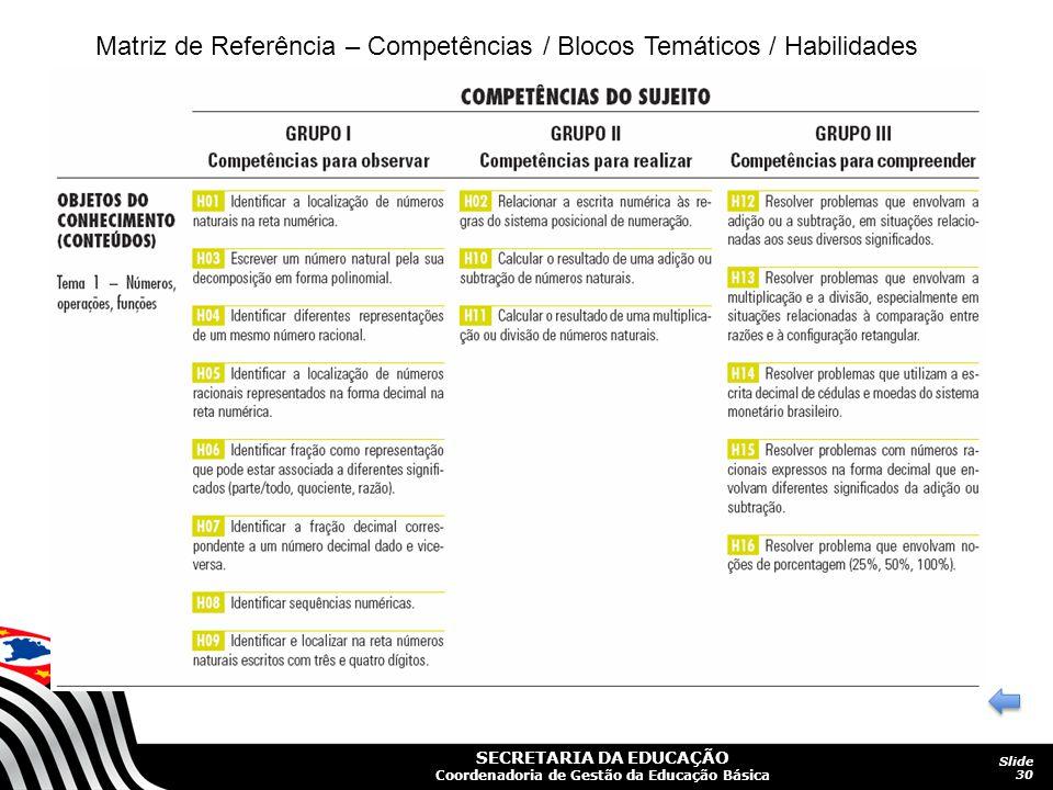 Matriz de Referência – Competências / Blocos Temáticos / Habilidades