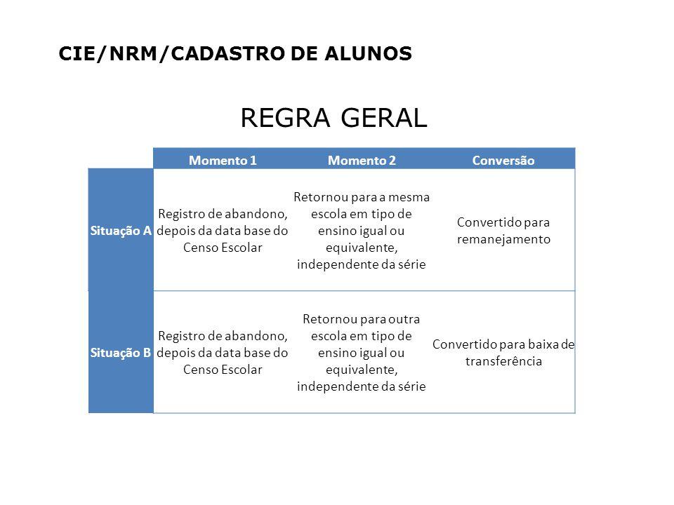 REGRA GERAL CIE/NRM/CADASTRO DE ALUNOS Momento 1 Momento 2 Conversão