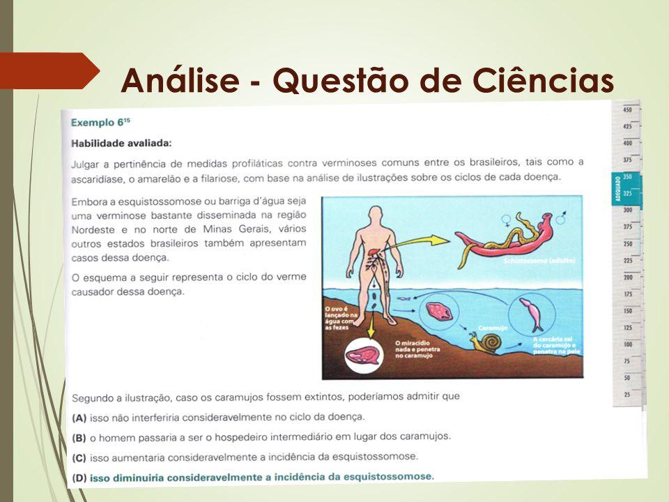 Análise - Questão de Ciências