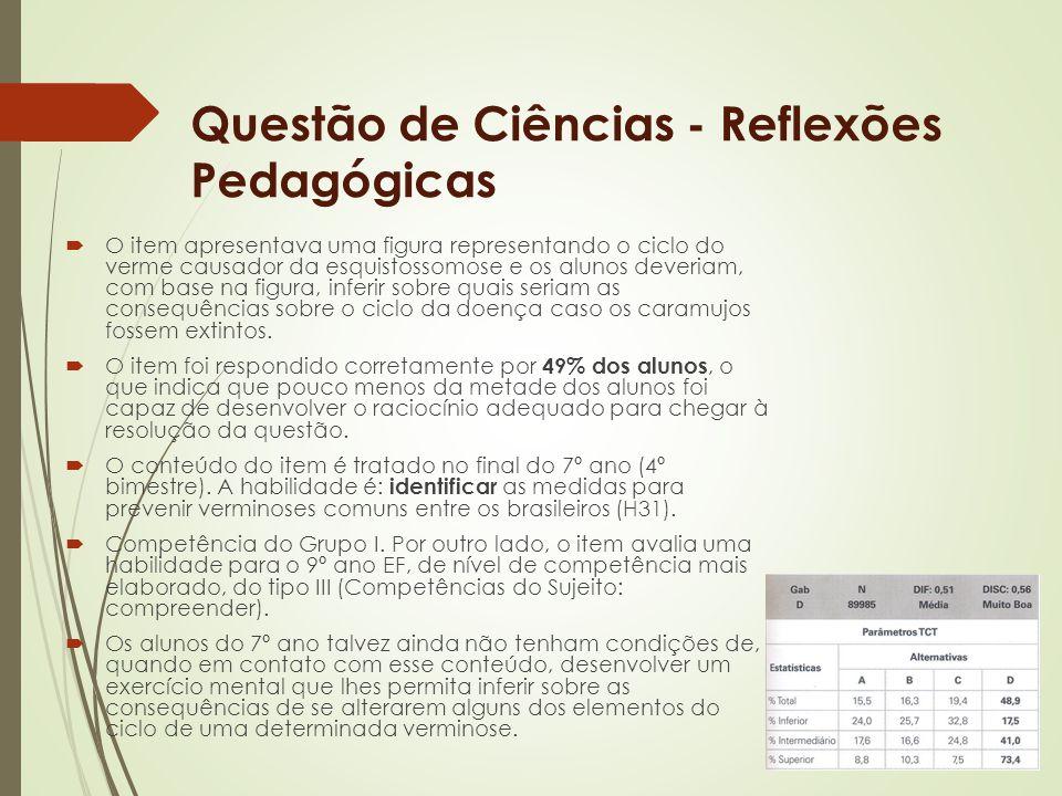 Questão de Ciências - Reflexões Pedagógicas