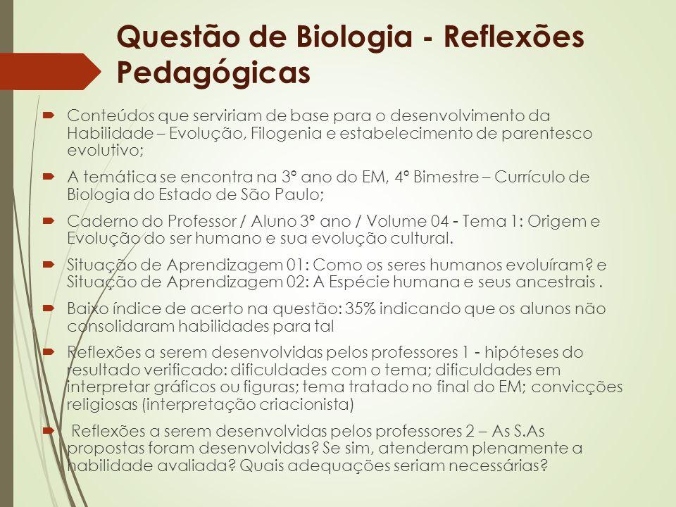 Questão de Biologia - Reflexões Pedagógicas