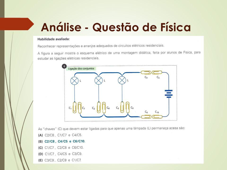 Análise - Questão de Física