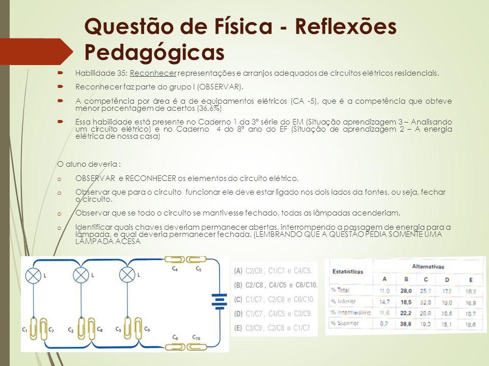 Questão de Física - Reflexões Pedagógicas