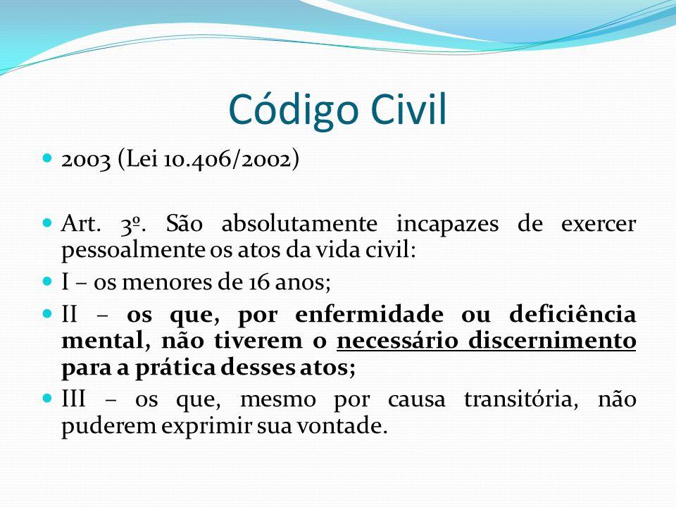 Código Civil 2003 (Lei 10.406/2002) Art. 3º. São absolutamente incapazes de exercer pessoalmente os atos da vida civil: