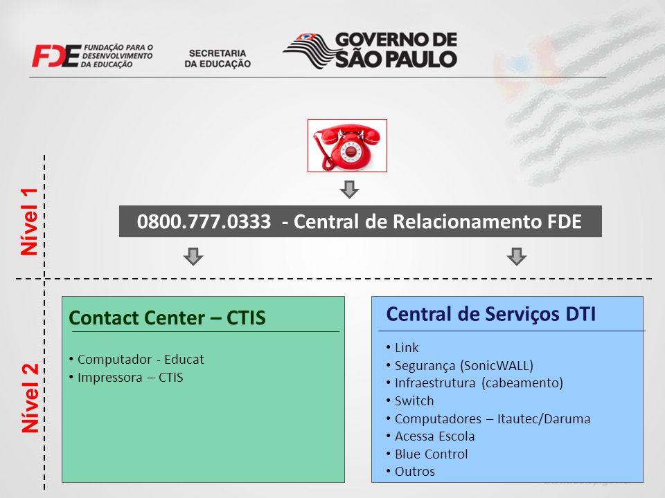 0800.777.0333 - Central de Relacionamento FDE