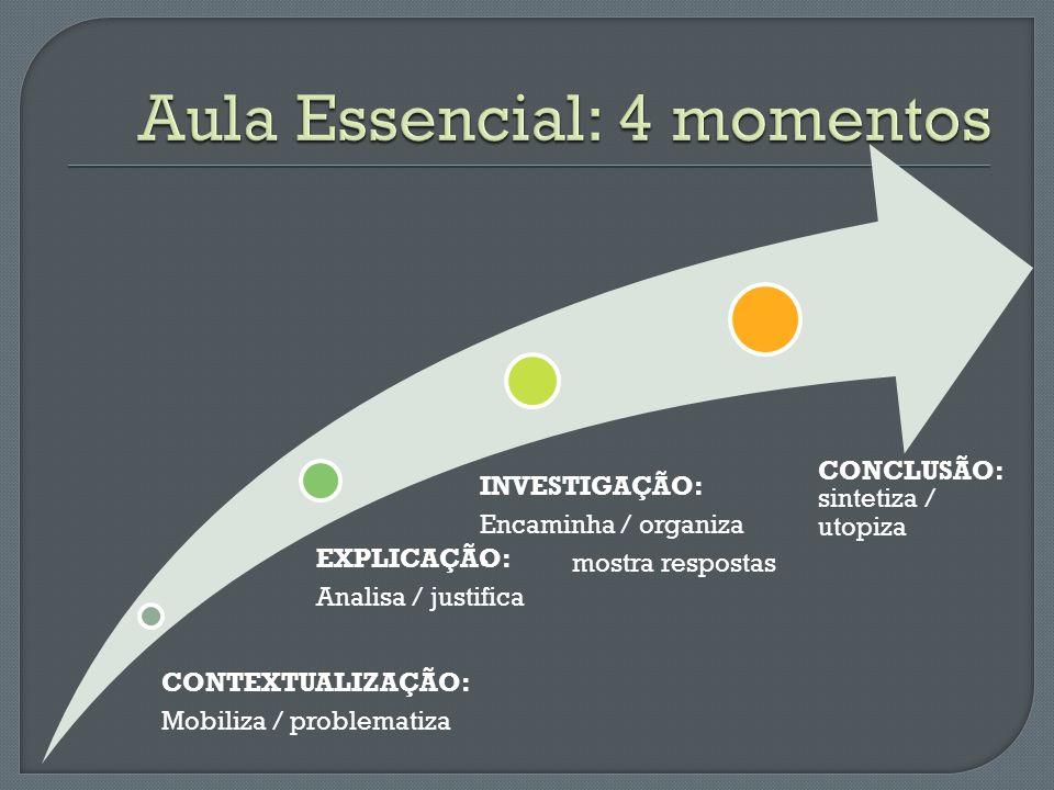 Aula Essencial: 4 momentos