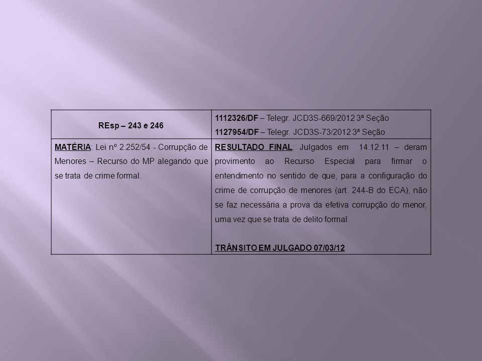 REsp – 243 e 246 1112326/DF – Telegr. JCD3S-669/2012 3ª Seção. 1127954/DF – Telegr. JCD3S-73/2012 3ª Seção.