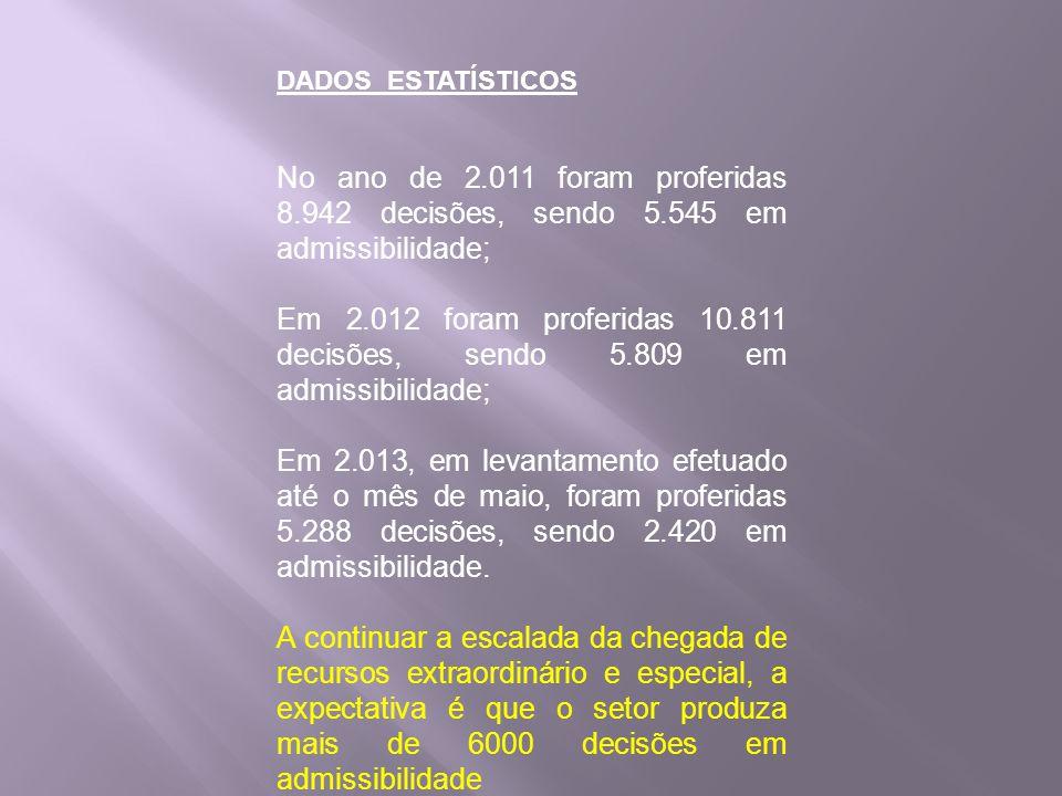 DADOS ESTATÍSTICOS No ano de 2.011 foram proferidas 8.942 decisões, sendo 5.545 em admissibilidade;