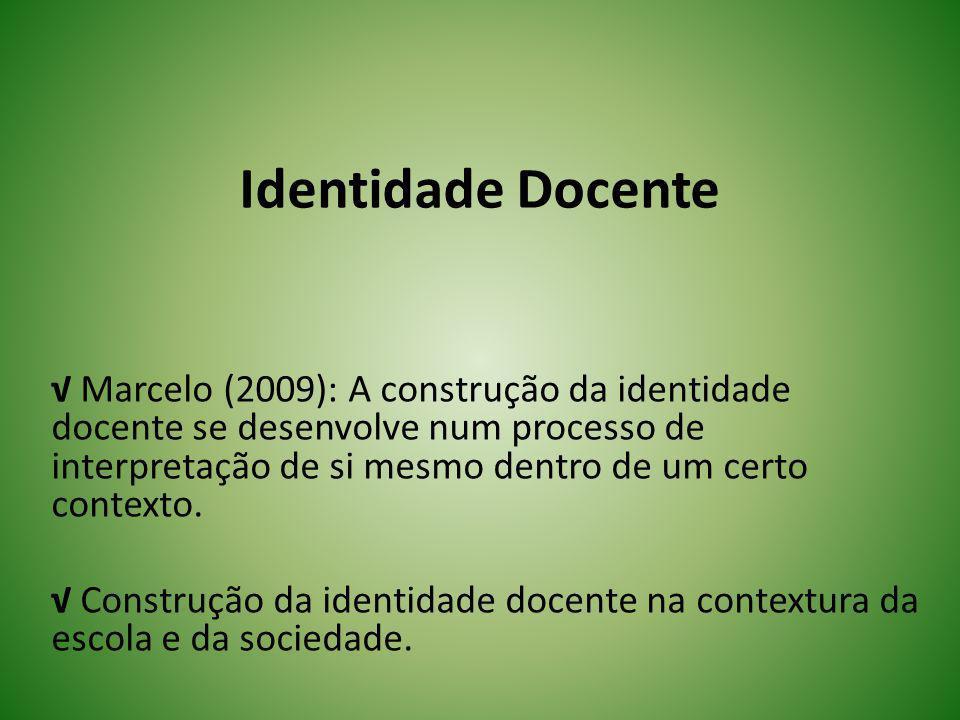 Identidade Docente