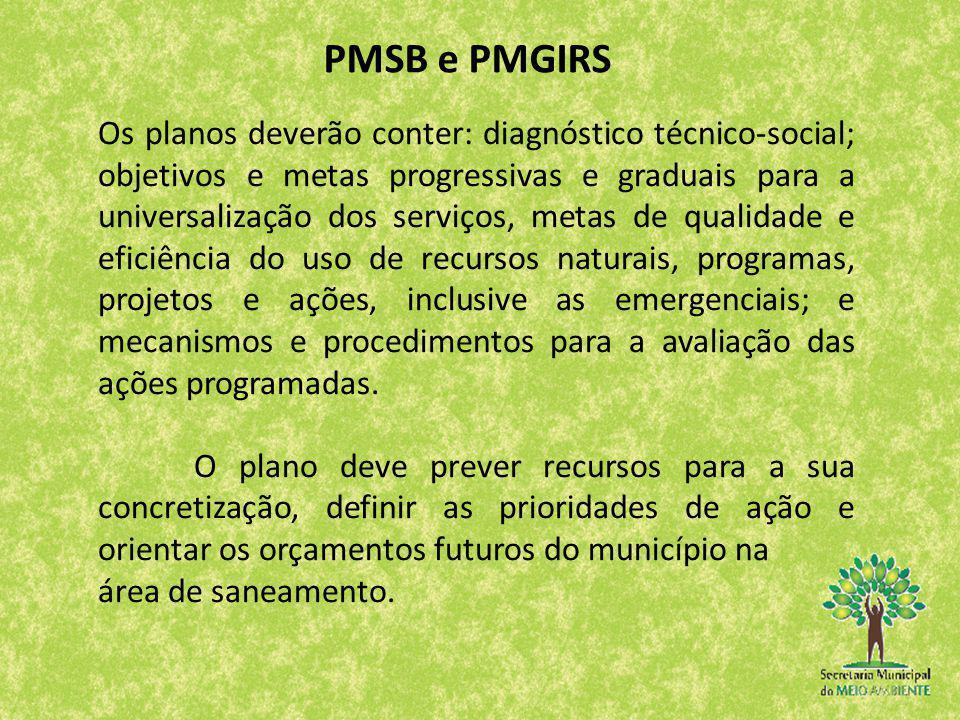 PMSB e PMGIRS
