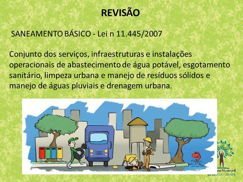 REVISÃO SANEAMENTO BÁSICO - Lei n 11.445/2007