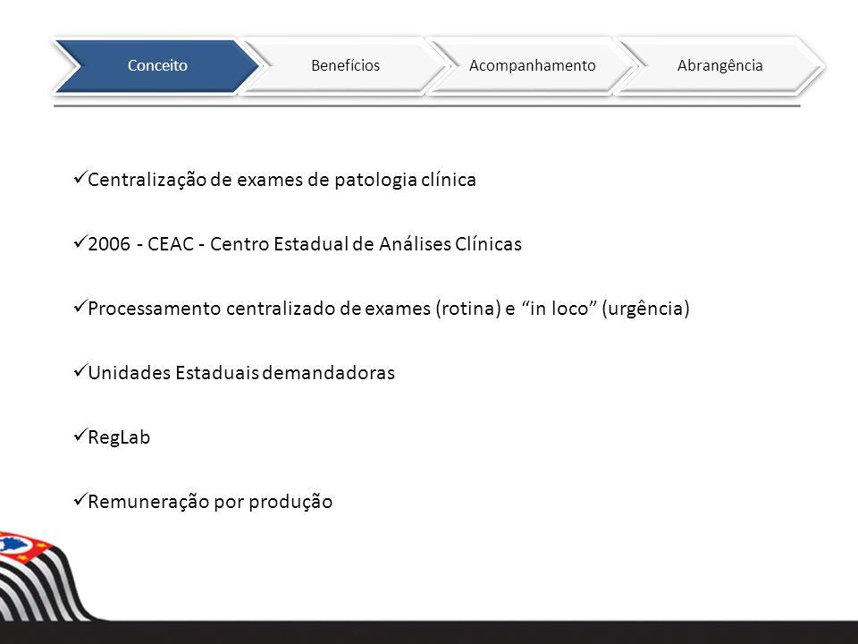 Centralização de exames de patologia clínica