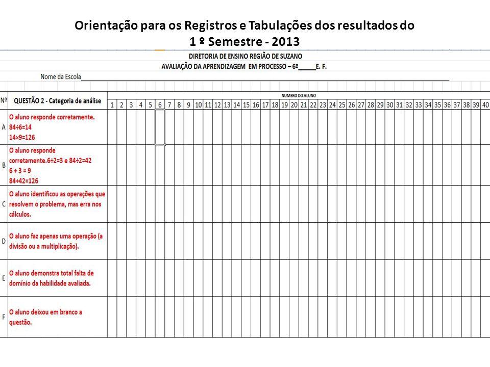 Orientação para os Registros e Tabulações dos resultados do